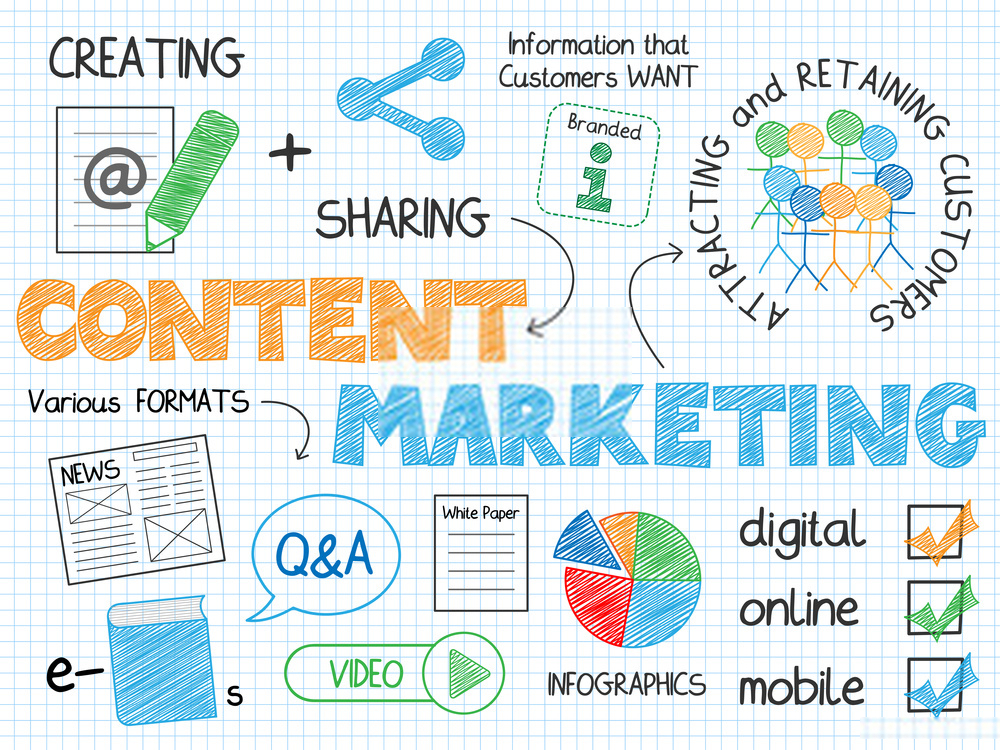 5 Things to Consider When Starting a Content Marketing Campaign